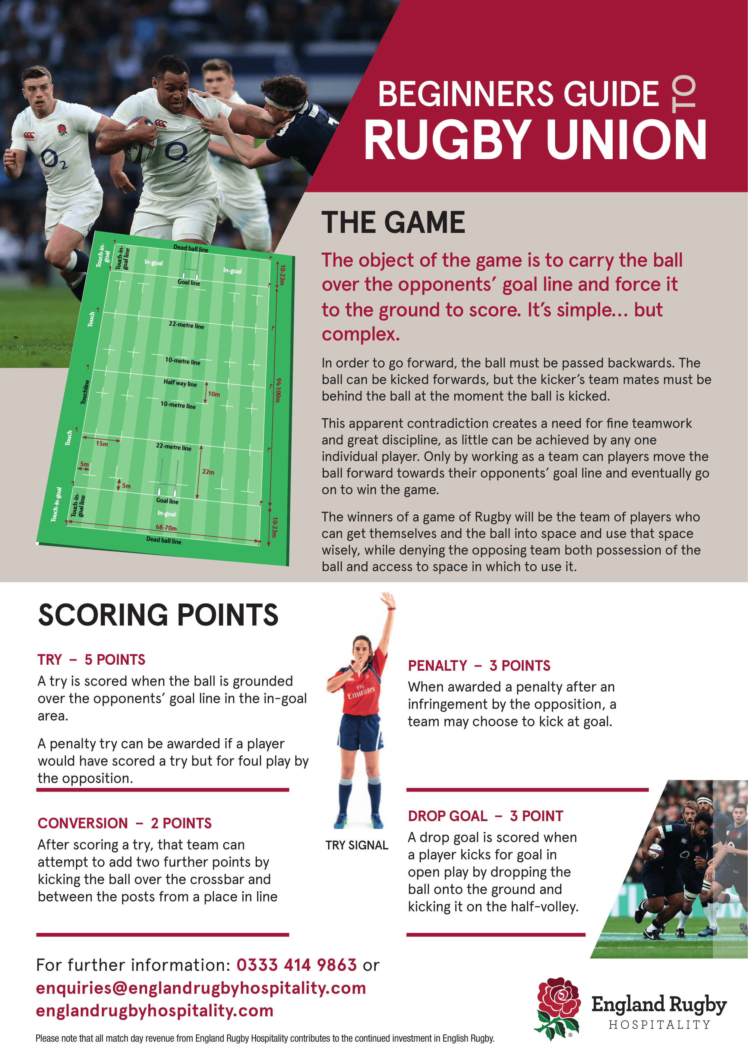 Beginners Guide to Rugby Pg 1