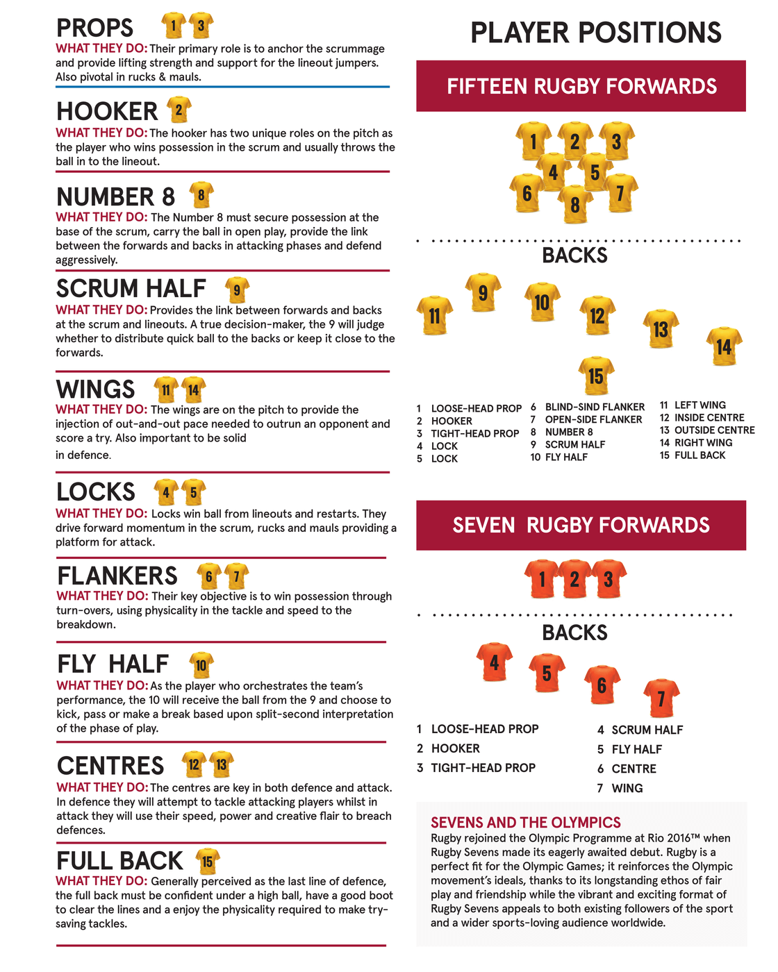 Beginners Guide to Rugby Pg 4
