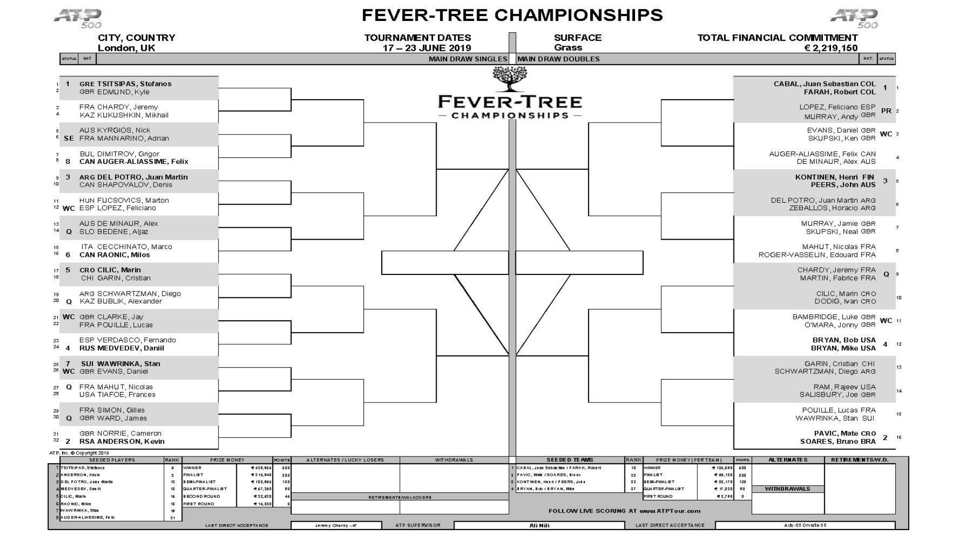 Fever-Tree Draw 2019