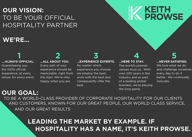 Keith Prowse are World Class Official Hospitality Providers for Clients and Customers